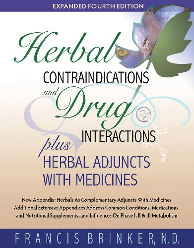 Herbal Contraindications